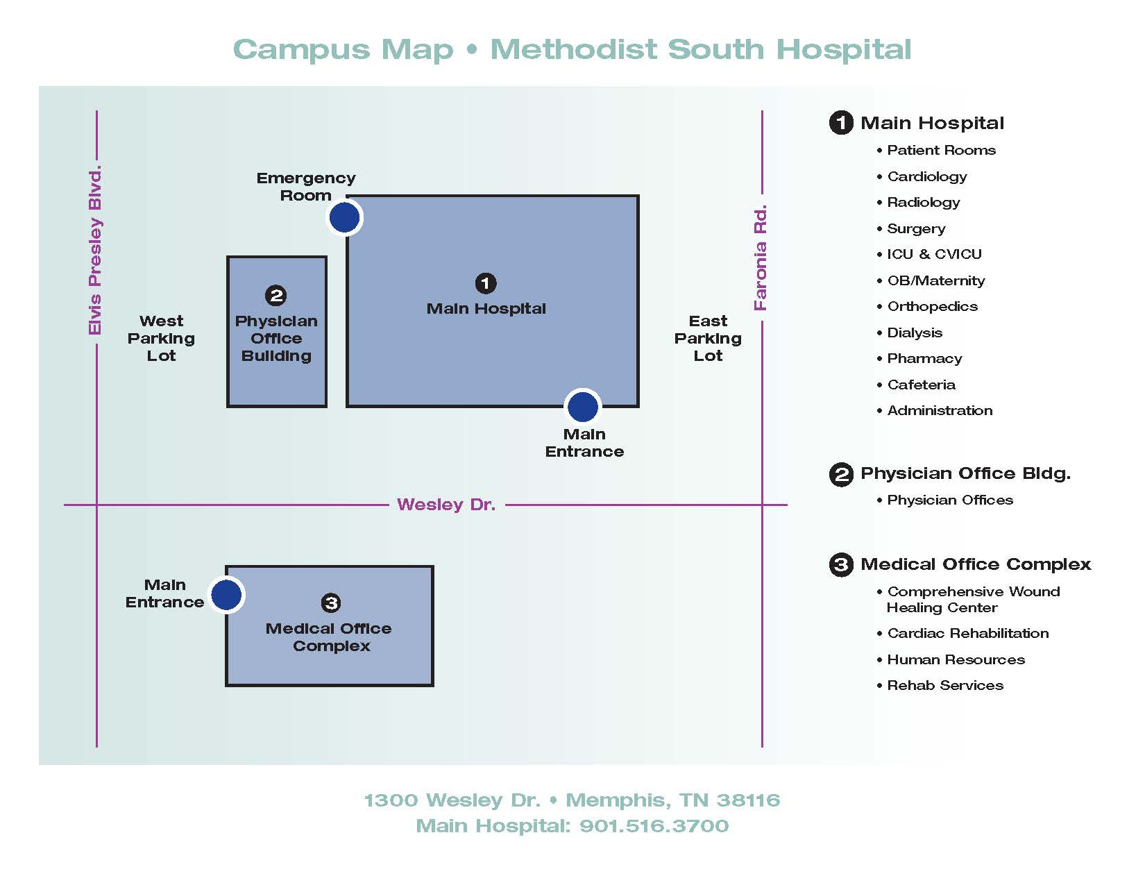 Campus map of Methodist South Hospital